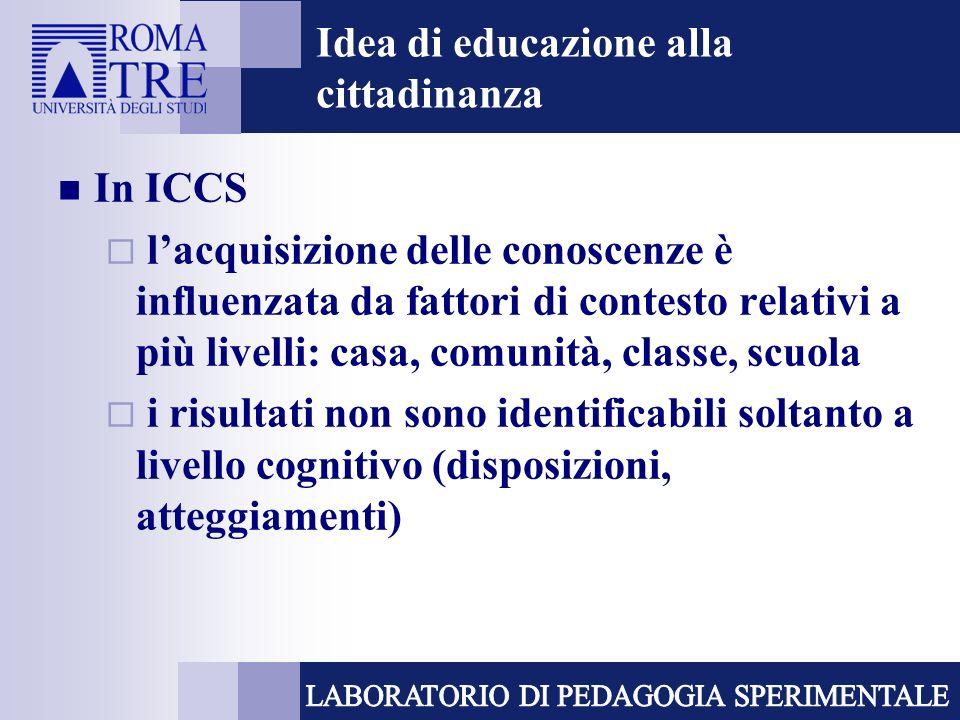 Idea di educazione alla cittadinanza In ICCS lacquisizione delle conoscenze è influenzata da fattori di contesto relativi a più livelli: casa, comunità, classe, scuola i risultati non sono identificabili soltanto a livello cognitivo (disposizioni, atteggiamenti)