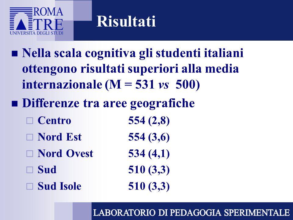 Risultati Nella scala cognitiva gli studenti italiani ottengono risultati superiori alla media internazionale (M = 531 vs 500) Differenze tra aree geografiche Centro 554 (2,8) Nord Est554 (3,6) Nord Ovest534 (4,1) Sud510 (3,3) Sud Isole510 (3,3)