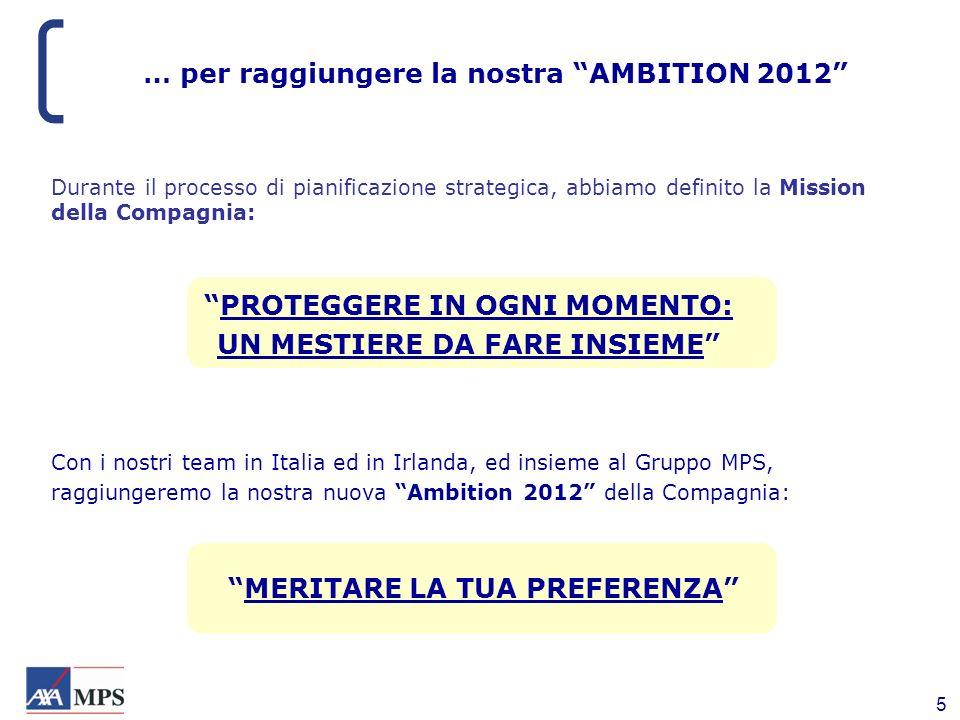 5 … per raggiungere la nostra AMBITION 2012 Durante il processo di pianificazione strategica, abbiamo definito la Mission della Compagnia: PROTEGGERE