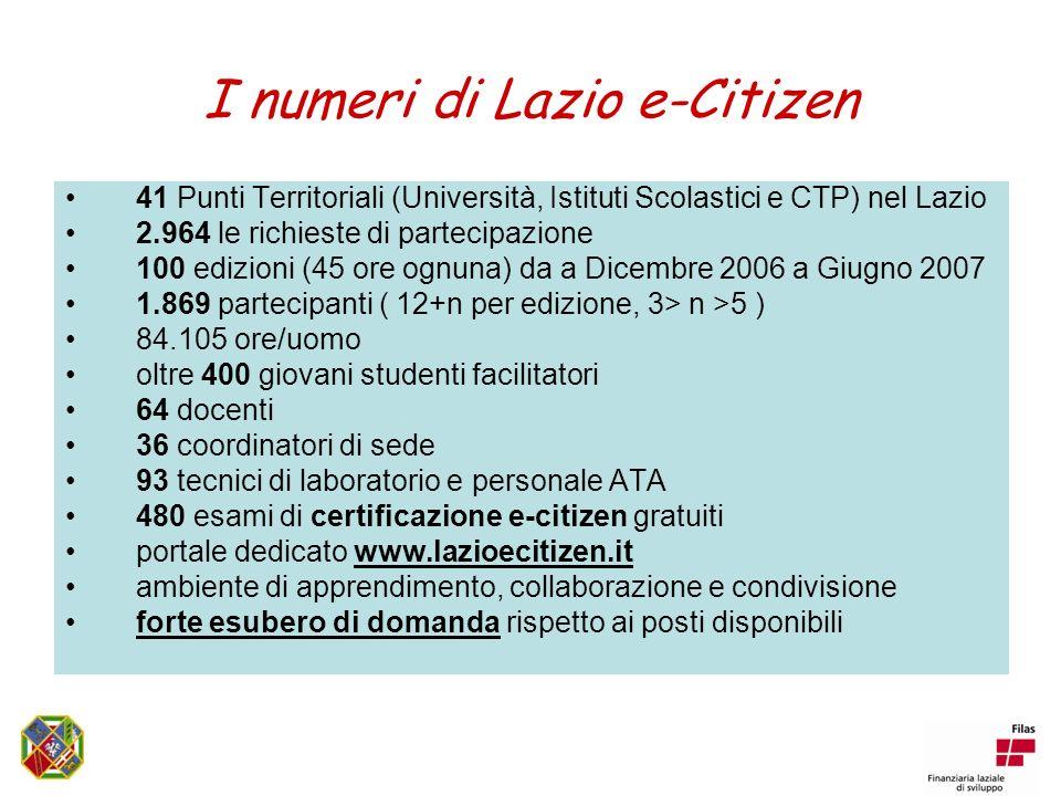 I numeri di Lazio e-Citizen 41 Punti Territoriali (Università, Istituti Scolastici e CTP) nel Lazio 2.964 le richieste di partecipazione 100 edizioni (45 ore ognuna) da a Dicembre 2006 a Giugno 2007 1.869 partecipanti ( 12+n per edizione, 3> n >5 ) 84.105 ore/uomo oltre 400 giovani studenti facilitatori 64 docenti 36 coordinatori di sede 93 tecnici di laboratorio e personale ATA 480 esami di certificazione e-citizen gratuiti portale dedicato www.lazioecitizen.it ambiente di apprendimento, collaborazione e condivisione forte esubero di domanda rispetto ai posti disponibili