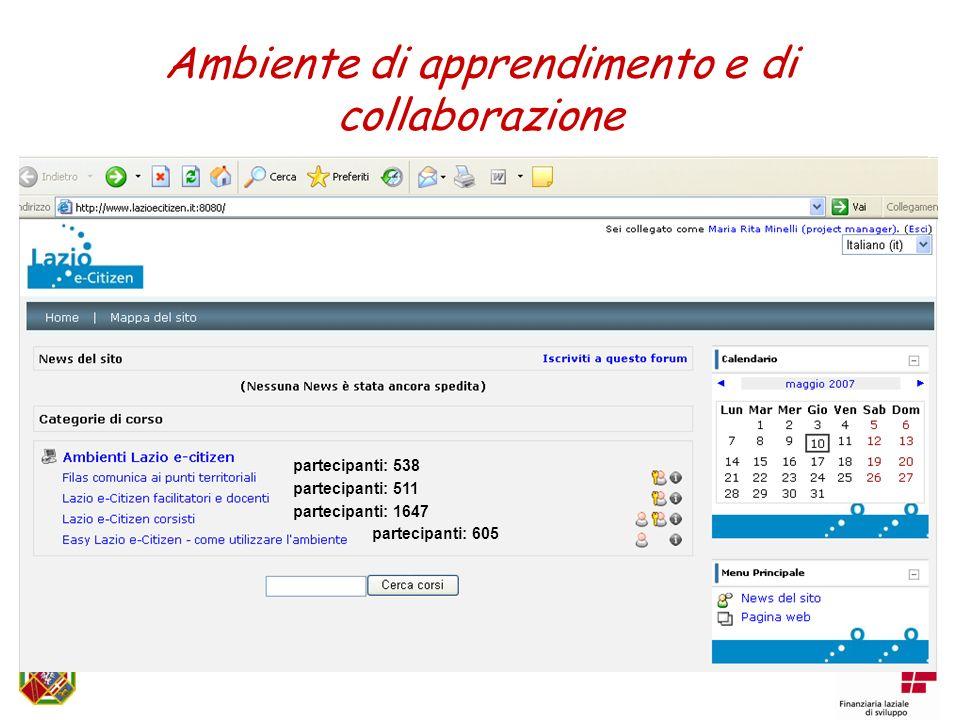 Ambiente di apprendimento e di collaborazione partecipanti: 538 partecipanti: 511 partecipanti: 1647 partecipanti: 605