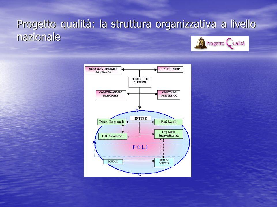 Progetto qualità: la struttura organizzativa a livello nazionale