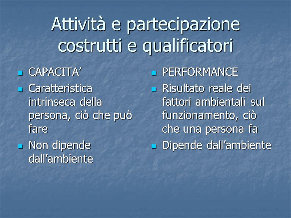 Attività e partecipazione costrutti e qualificatori CAPACITA CAPACITA Caratteristica intrinseca della persona, ciò che può fare Caratteristica intrins