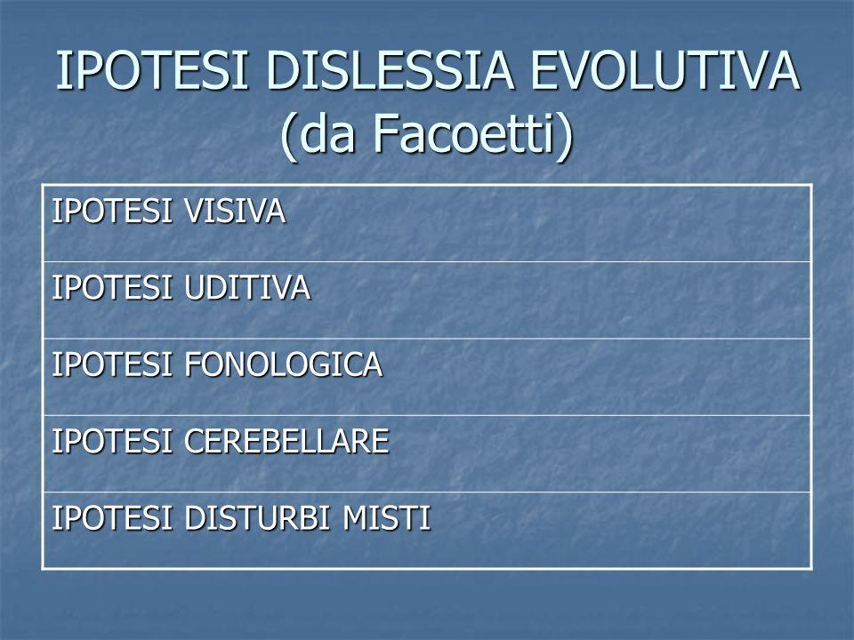 IPOTESI DISLESSIA EVOLUTIVA (da Facoetti) IPOTESI VISIVA IPOTESI UDITIVA IPOTESI FONOLOGICA IPOTESI CEREBELLARE IPOTESI DISTURBI MISTI