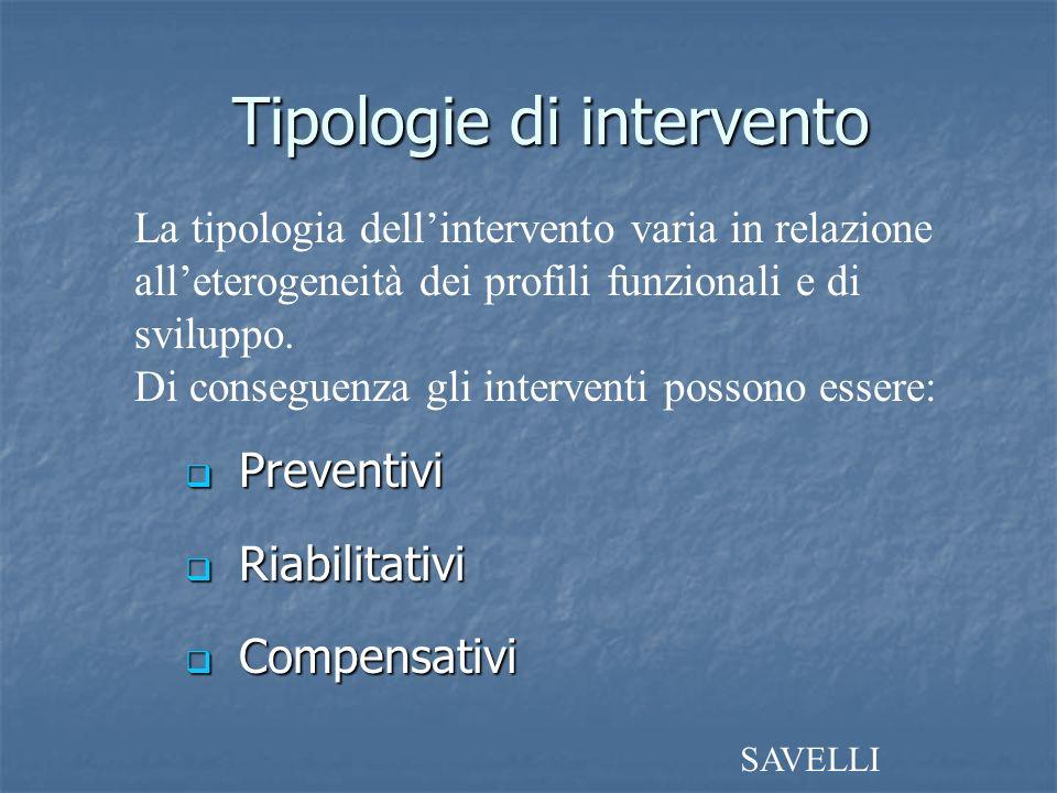 Tipologie di intervento Preventivi Preventivi Riabilitativi Riabilitativi Compensativi Compensativi La tipologia dellintervento varia in relazione all