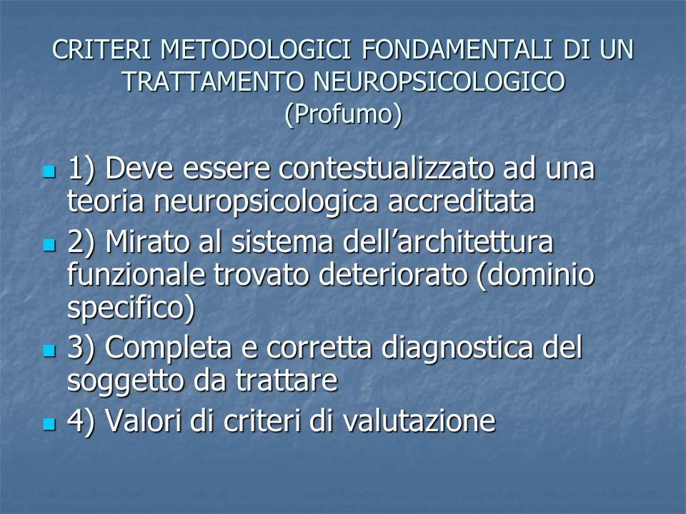 CRITERI METODOLOGICI FONDAMENTALI DI UN TRATTAMENTO NEUROPSICOLOGICO (Profumo) 1) Deve essere contestualizzato ad una teoria neuropsicologica accredit