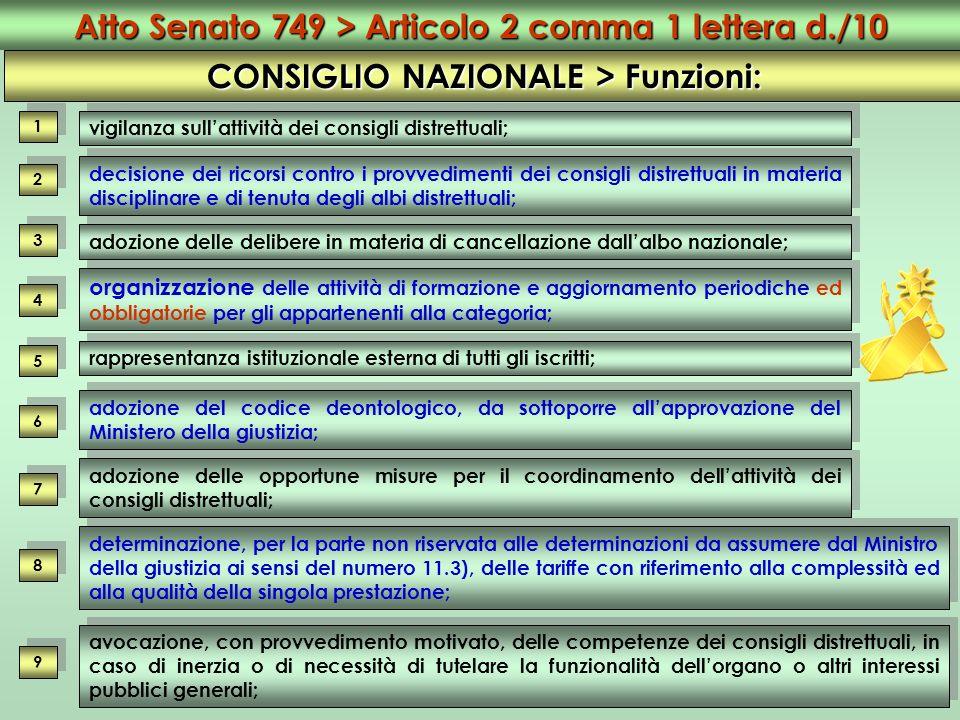 14 Atto Senato 749 > Articolo 2 comma 1 lettera d./10 CONSIGLIO NAZIONALE > Funzioni: 1 1 vigilanza sullattività dei consigli distrettuali; 2 2 3 3 4