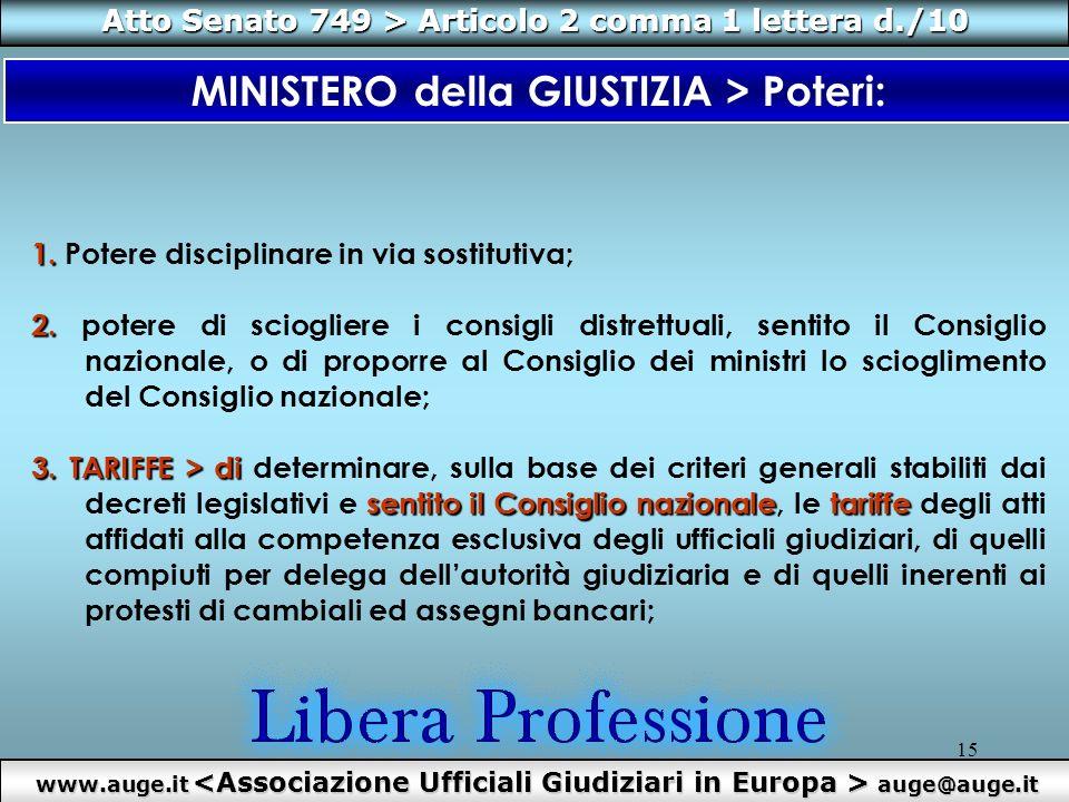 15 Atto Senato 749 > Articolo 2 comma 1 lettera d./10 MINISTERO della GIUSTIZIA > Poteri: 1. 1. Potere disciplinare in via sostitutiva; 2. 2. potere d