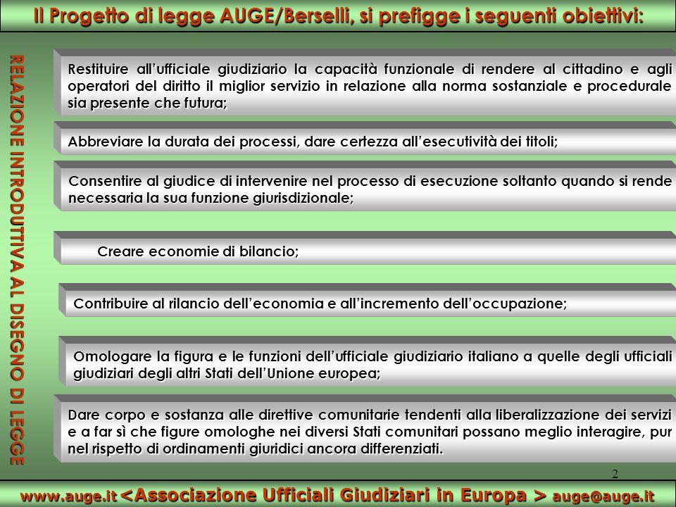 2 Il Progetto di legge AUGE/Berselli, si prefigge i seguenti obiettivi: Restituire allufficiale giudiziario la capacità funzionale di rendere al citta