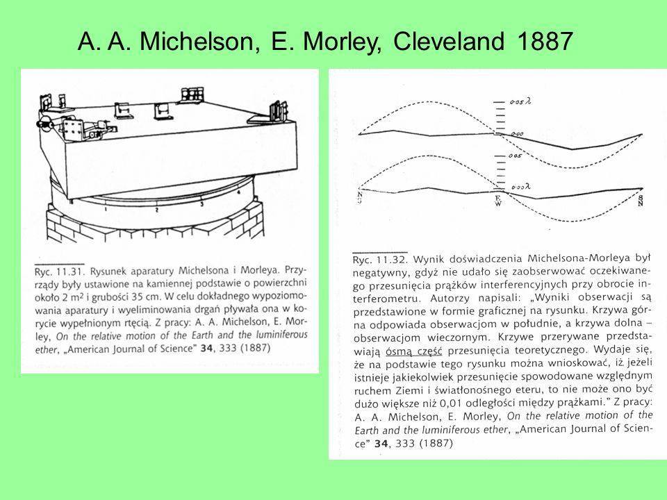A. A. Michelson, E. Morley, Cleveland 1887