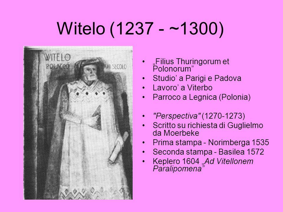Witelo (1237 - ~1300) Filius Thuringorum et Polonorum Studio a Parigi e Padova Lavoro a Viterbo Parroco a Legnica (Polonia)