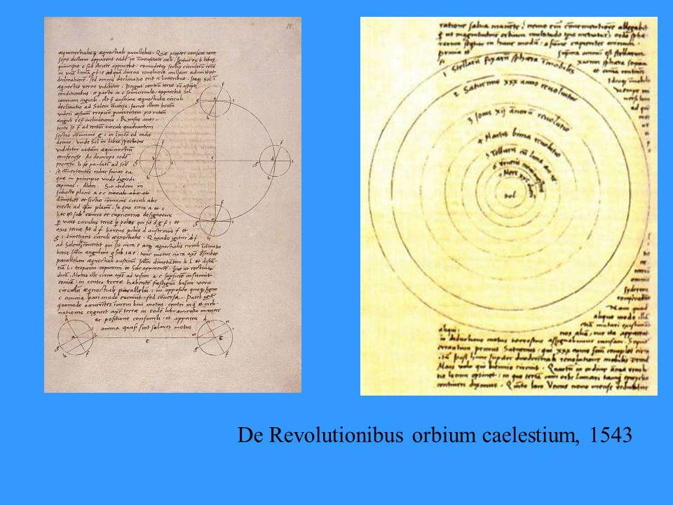 De Revolutionibus orbium caelestium, 1543