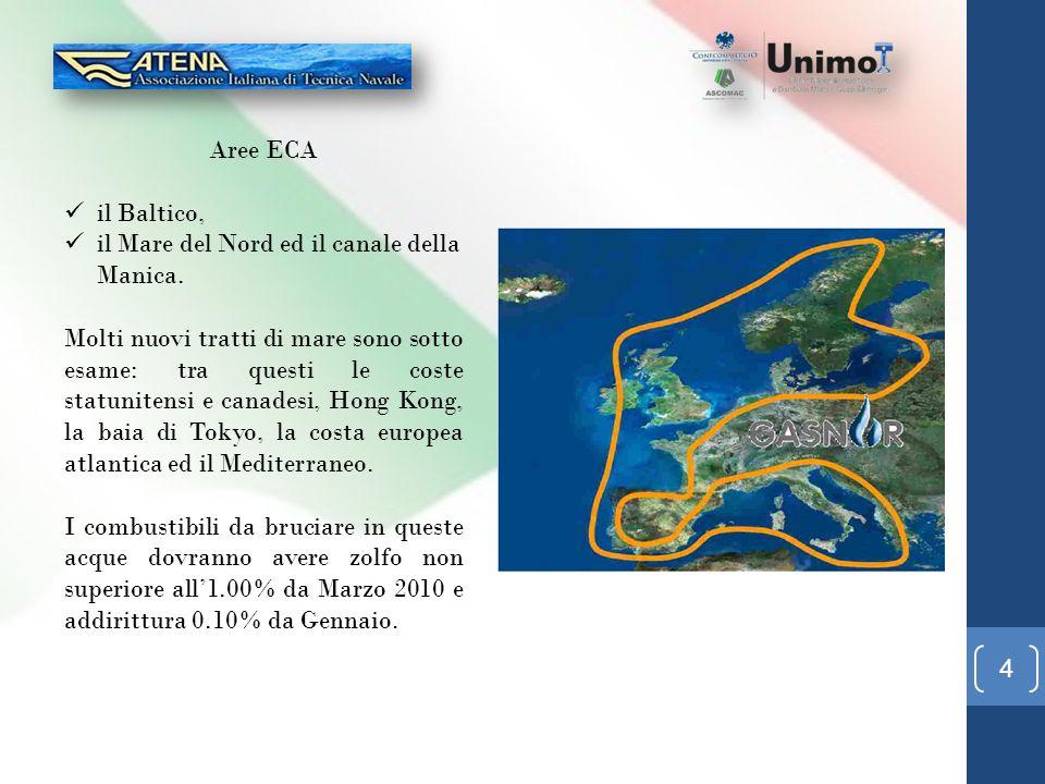 3 Zone speciali della convenzione MARPOL L'allegato VI del Regolamento per la prevenzione dell'inquinamento atmosferico causato da navi (1997) stabili