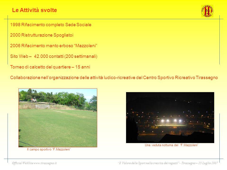 Il Valore delle Sport nella crescita dei ragazzi- Tirassegno – 25 Luglio 2007Official WebSite www.tirassegno.it Attività Sociali