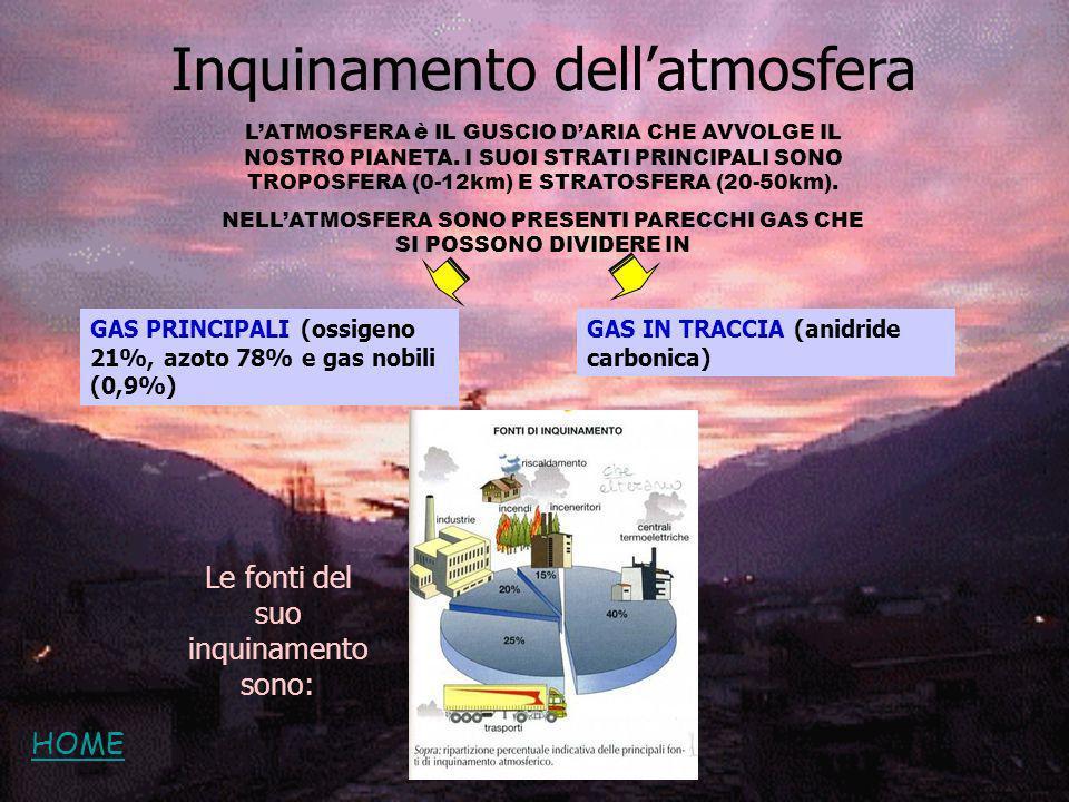 Inquinamento dellatmosfera LATMOSFERA è IL GUSCIO DARIA CHE AVVOLGE IL NOSTRO PIANETA. I SUOI STRATI PRINCIPALI SONO TROPOSFERA (0-12km) E STRATOSFERA