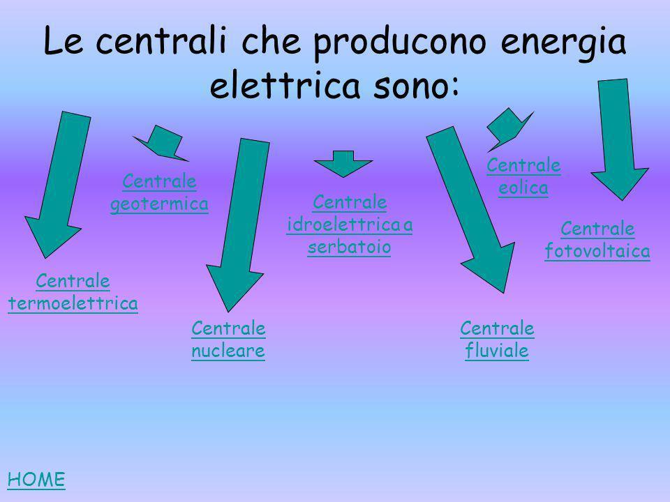 Le centrali che producono energia elettrica sono: Centrale termoelettrica Centrale geotermica Centrale idroelettrica a serbatoio Centrale eolica Centr