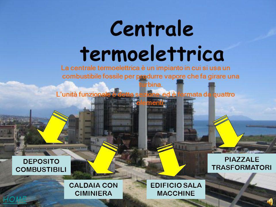 La centrale termoelettrica è un impianto in cui si usa un combustibile fossile per produrre vapore che fa girare una turbina. Lunità funzionale è dett