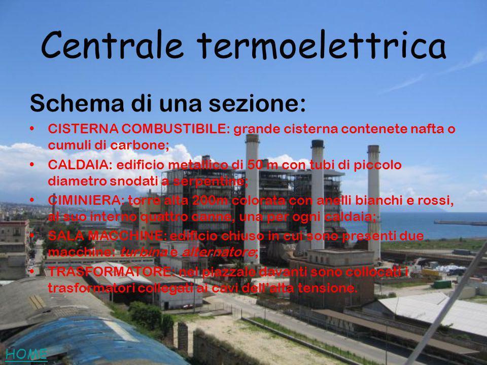 Centrale termoelettrica Schema di una sezione: CISTERNA COMBUSTIBILE: grande cisterna contenete nafta o cumuli di carbone; CALDAIA: edificio metallico