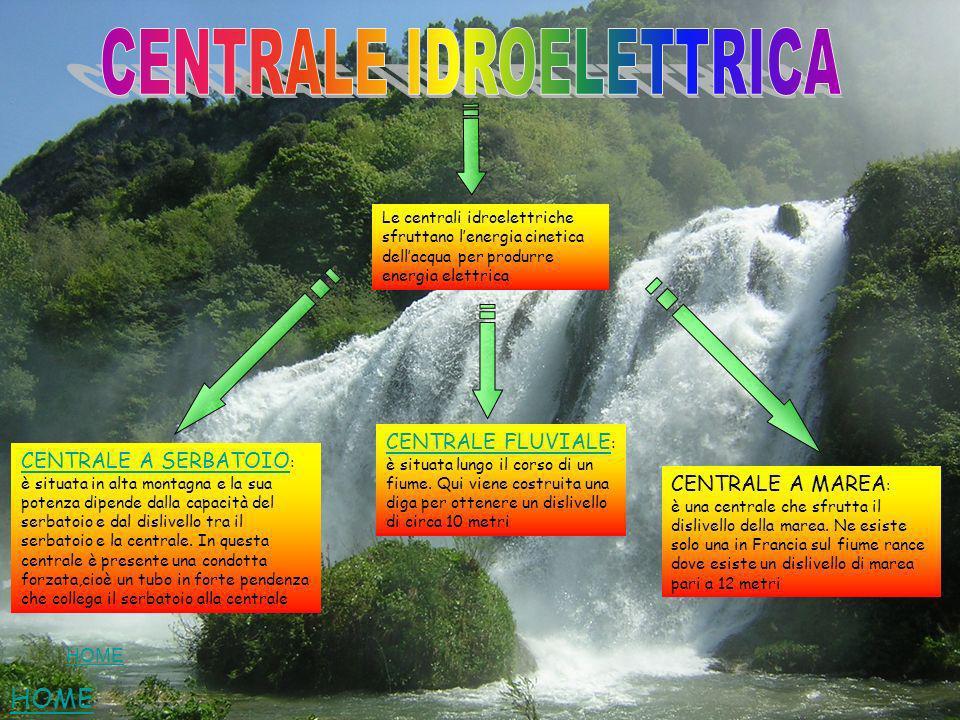 Le centrali idroelettriche sfruttano lenergia cinetica dellacqua per produrre energia elettrica CENTRALE FLUVIALE CENTRALE FLUVIALE : è situata lungo