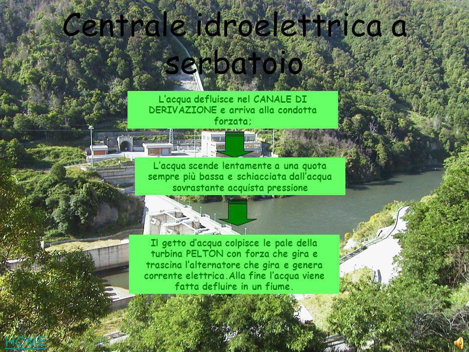 Centrale idroelettrica a serbatoio Lacqua defluisce nel CANALE DI DERIVAZIONE e arriva alla condotta forzata; Lacqua scende lentamente a una quota sem