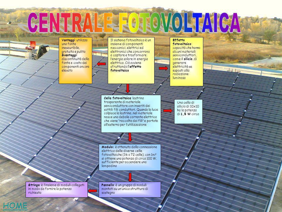 Il sistema fotovoltaico è un insieme di componenti meccanici, elettrici ed elettronici che concorrono a captare e trasformare lenergia solare in energ