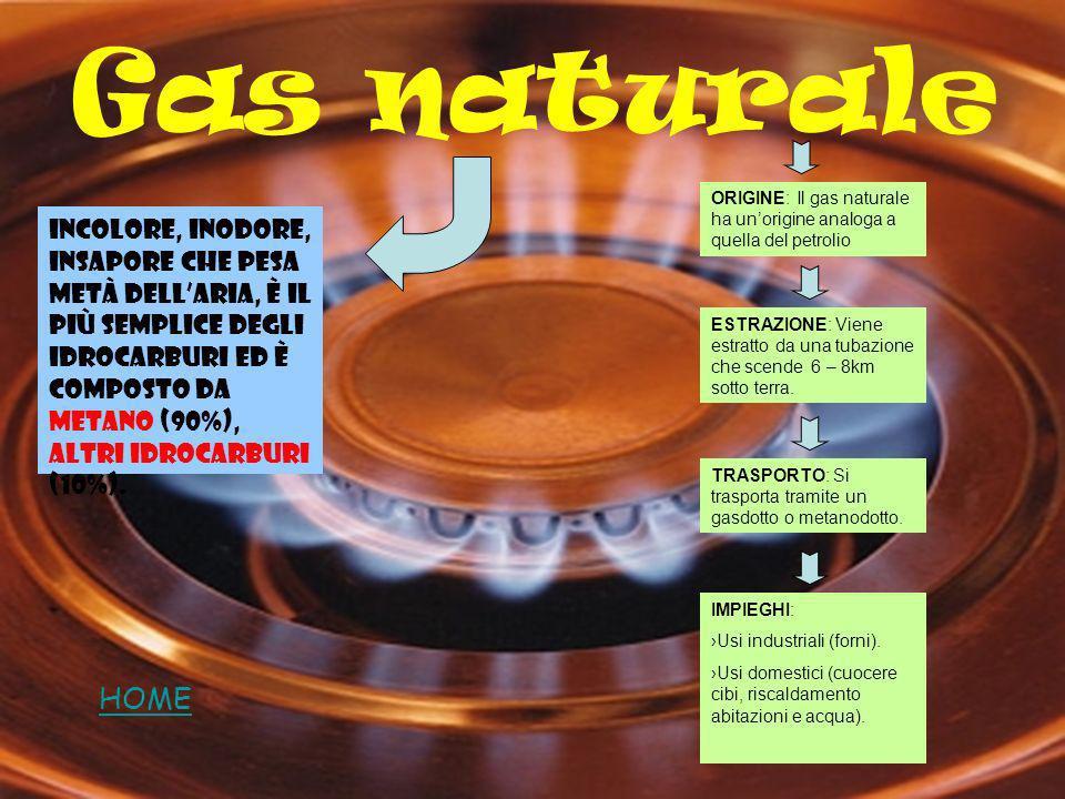 Gas naturale ORIGINE: Il gas naturale ha unorigine analoga a quella del petrolio Incolore, inodore, insapore che pesa metà dellaria, è il più semplice