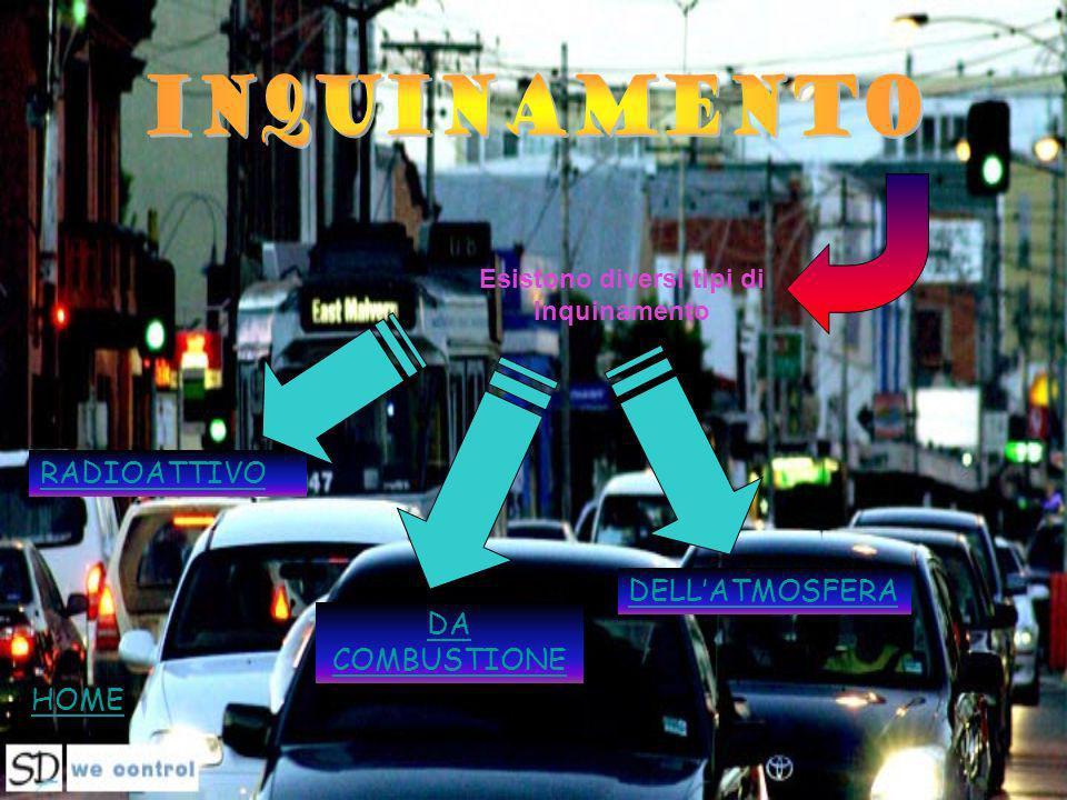 Esistono diversi tipi di inquinamento RADIOATTIVO DA COMBUSTIONE DELLATMOSFERA HOME
