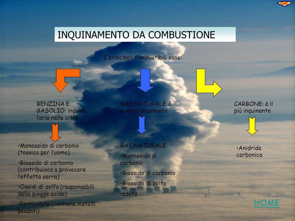 INQUINAMENTO DA COMBUSTIONE I principali combustibili sono: CARBONE: è il più inquinante GAS NATURALE:è il meno inquinante BENZINA E GASOLIO: inquina