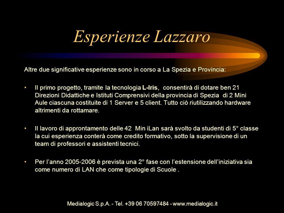 Medialogic S.p.A. - Tel. +39 06 70597484 - www.medialogic.it Esperienze Lazzaro Altre due significative esperienze sono in corso a La Spezia e Provinc