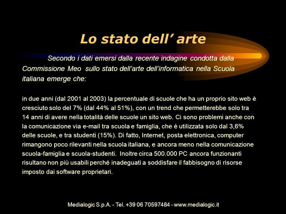Medialogic S.p.A. - Tel. +39 06 70597484 - www.medialogic.it Lo stato dell arte Secondo i dati emersi dalla recente indagine condotta dalla Commission