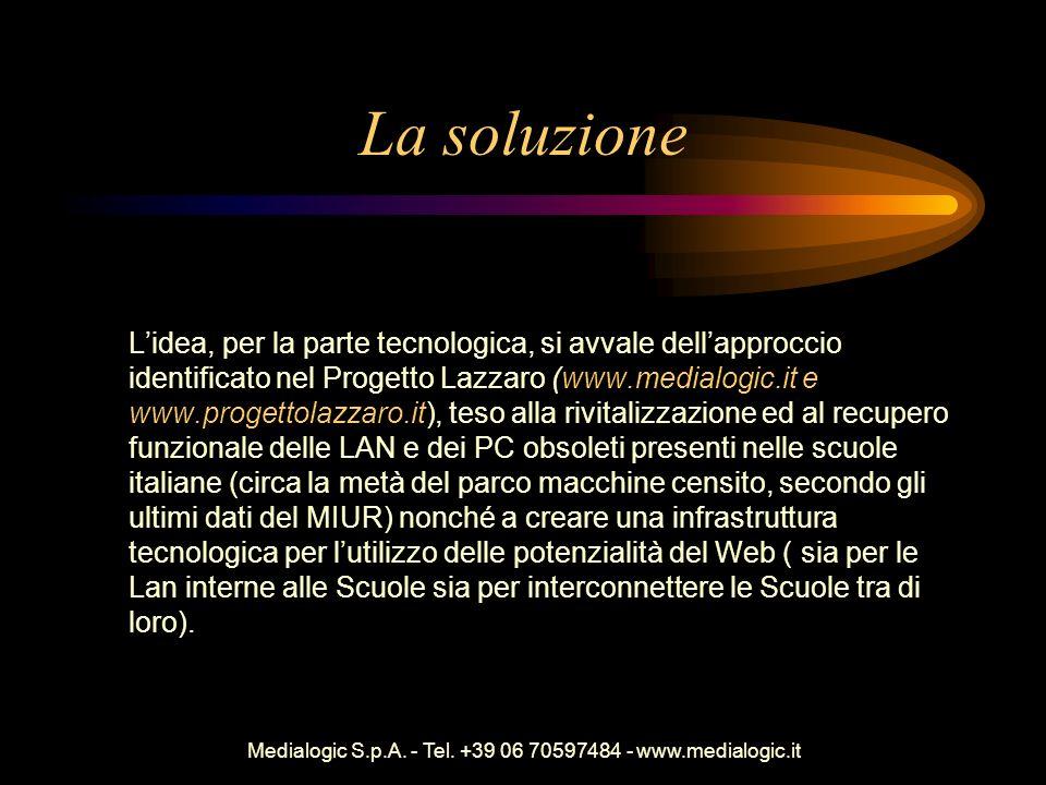 Medialogic S.p.A. - Tel. +39 06 70597484 - www.medialogic.it La soluzione Lidea, per la parte tecnologica, si avvale dellapproccio identificato nel Pr