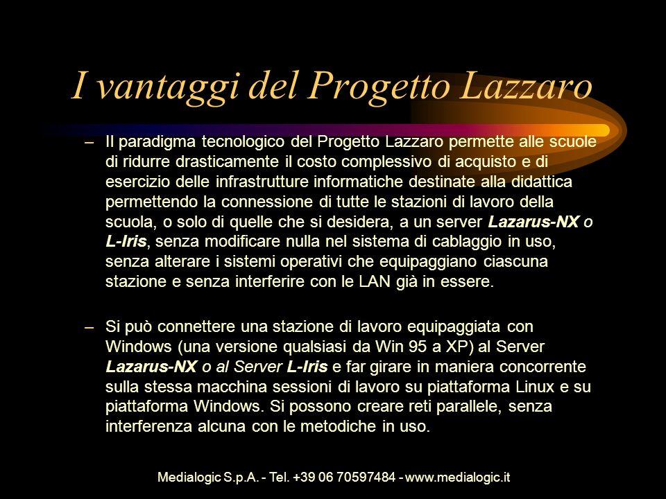 Medialogic S.p.A. - Tel. +39 06 70597484 - www.medialogic.it I vantaggi del Progetto Lazzaro –Il paradigma tecnologico del Progetto Lazzaro permette a