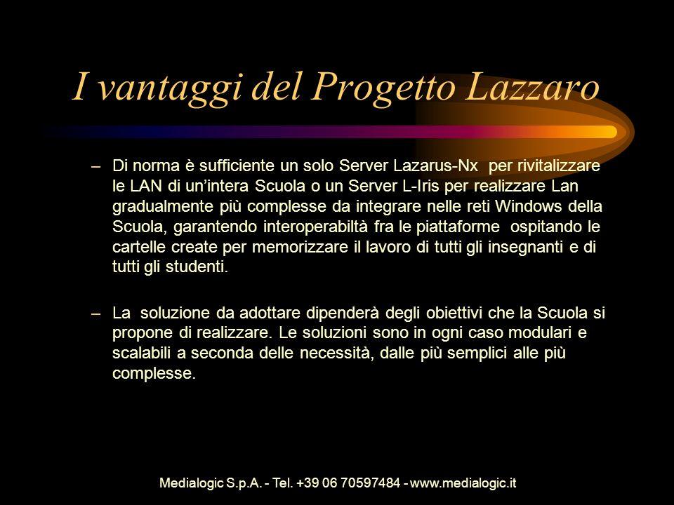 Medialogic S.p.A. - Tel. +39 06 70597484 - www.medialogic.it I vantaggi del Progetto Lazzaro –Di norma è sufficiente un solo Server Lazarus-Nx per riv