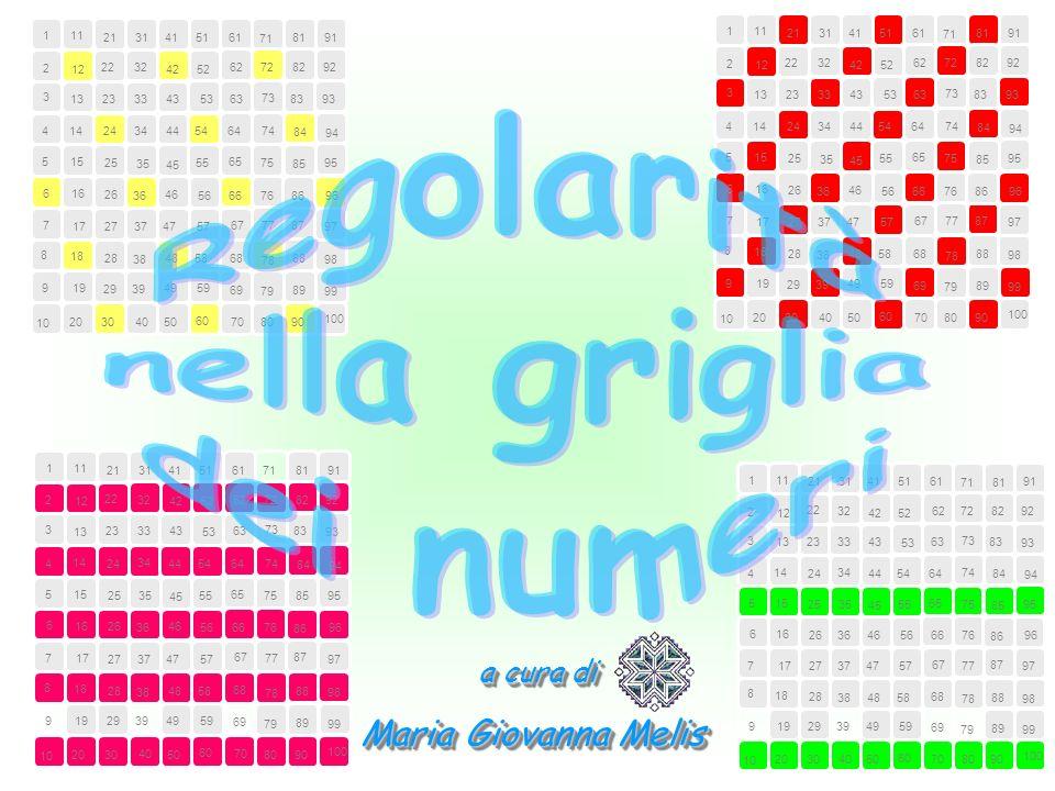La griglia dei numeri è uno strumento didattico utile per visualizzare e approfondire alcuni aspetti del numero e per orientare i bambini nella scoperta di alcune relazioni tra i numeri.