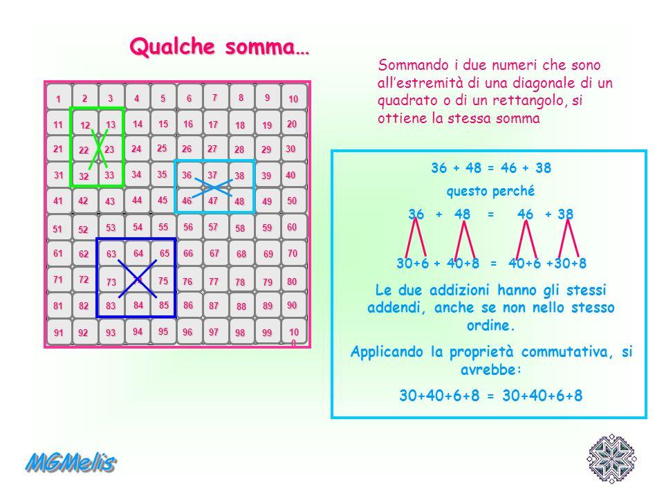 Qualche somma… Sommando i due numeri che sono allestremità di una diagonale di un quadrato o di un rettangolo, si ottiene la stessa somma 36 + 48 = 46