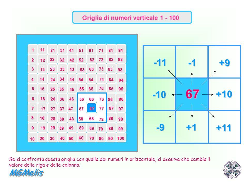 Griglia di numeri verticale 1 - 100 67 +11 +9 -9 -11 +1 -10 +10 Se si confronta questa griglia con quella dei numeri in orizzontale, si osserva che ca