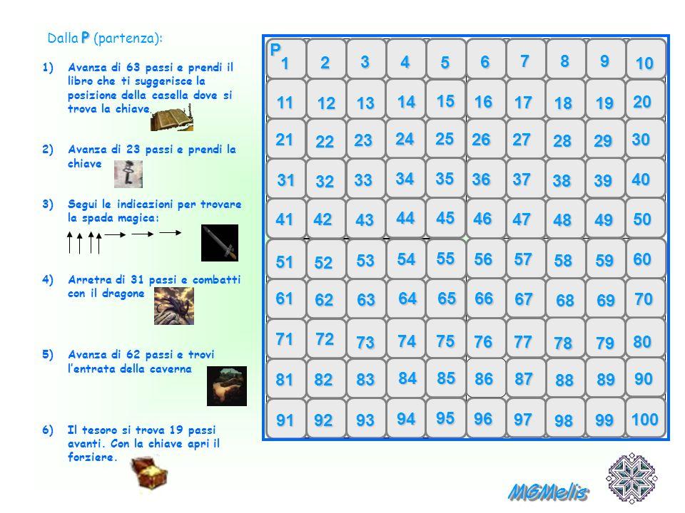 1)Avanza di 63 passi e prendi il libro che ti suggerisce la posizione della casella dove si trova la chiave 2)Avanza di 23 passi e prendi la chiave 3)