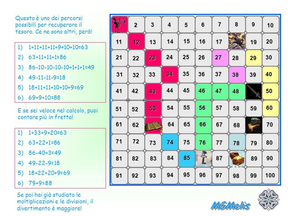 Questo è uno dei percorsi possibili per recuperare il tesoro. Ce ne sono altri, però! 1)1+11+11+11+9+10+10=63 2)63+11+11+1=86 3)86-10-10-10-10+1+1+1=4