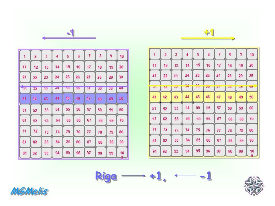 Se la partenza è nella casella 22 e larrivo nella casella 56, quali passaggi si possono percorrere.