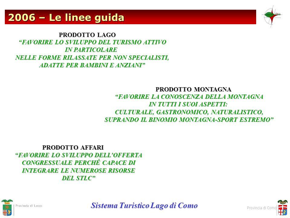 2006 – Le linee guida Sistema Turistico Lago di Como Provincia di Como PRODOTTO LAGO FAVORIRE LO SVILUPPO DEL TURISMO ATTIVO IN PARTICOLARE NELLE FORM