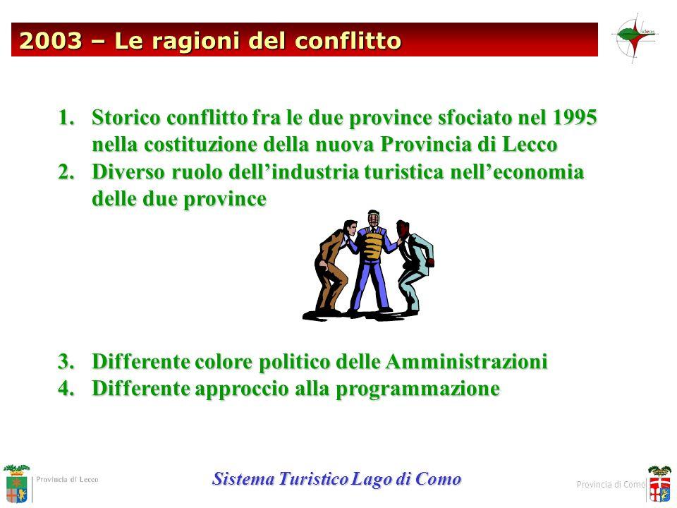 2003 – Le ragioni del conflitto Sistema Turistico Lago di Como Provincia di Como 1.Storico conflitto fra le due province sfociato nel 1995 nella costi