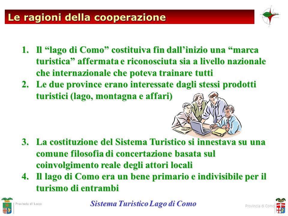 2003 – Le strade parallele Sistema Turistico Lago di Como Provincia di Como Necessità di concentrarsi sulla condivisione di un percorso allinterno della provincia coinvolgendo nel processo di pianificazione Camere di Commercio, Comuni, privati Como, Ottobre 2003.