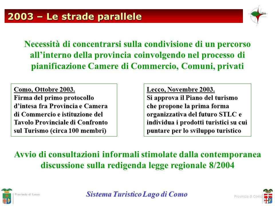 2003 – Le strade parallele Sistema Turistico Lago di Como Provincia di Como Necessità di concentrarsi sulla condivisione di un percorso allinterno del