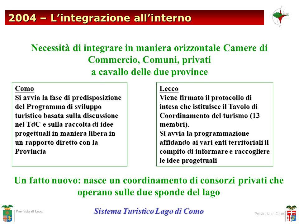 2004 – Lintegrazione allinterno Sistema Turistico Lago di Como Provincia di Como Necessità di integrare in maniera orizzontale Camere di Commercio, Co