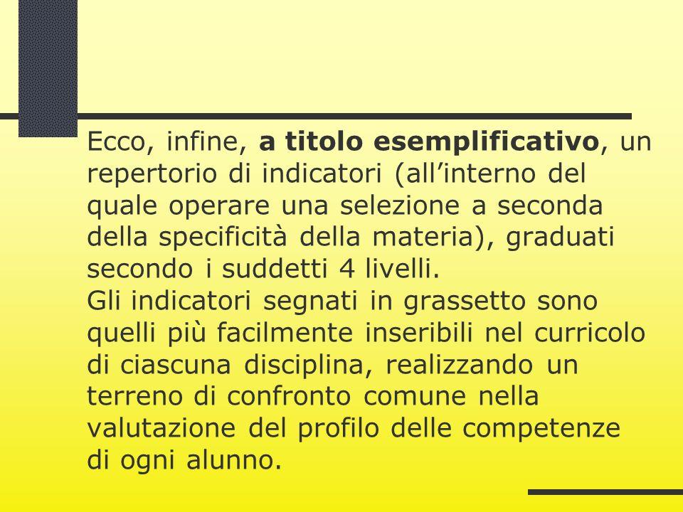 Ecco, infine, a titolo esemplificativo, un repertorio di indicatori (allinterno del quale operare una selezione a seconda della specificità della mate