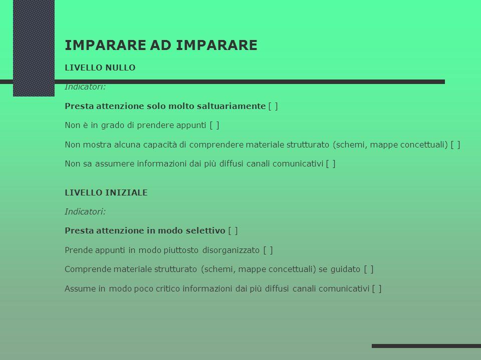 IMPARARE AD IMPARARE LIVELLO NULLO Indicatori: Presta attenzione solo molto saltuariamente [ ] Non è in grado di prendere appunti [ ] Non mostra alcun