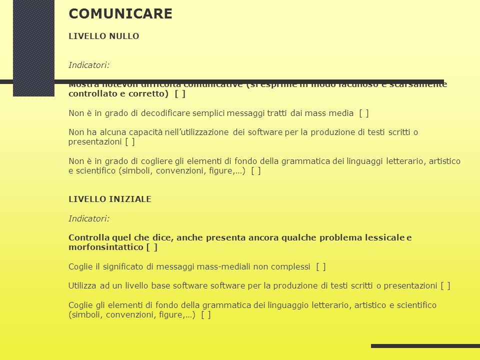 COMUNICARE LIVELLO NULLO Indicatori: Mostra notevoli difficoltà comunicative (si esprime in modo lacunoso e scarsamente controllato e corretto) [ ] No