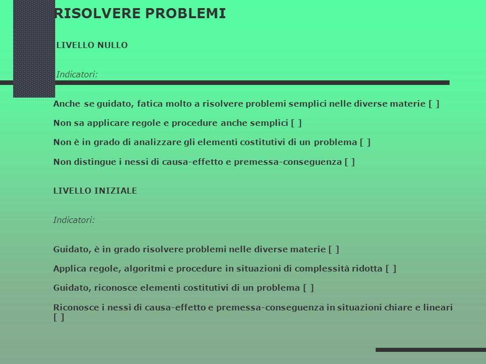 RISOLVERE PROBLEMI LIVELLO NULLO Indicatori: Anche se guidato, fatica molto a risolvere problemi semplici nelle diverse materie [ ] Non sa applicare r