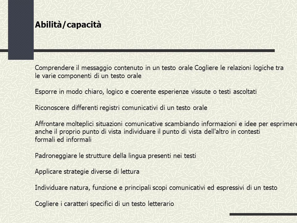 Abilità/capacità Comprendere il messaggio contenuto in un testo orale Cogliere le relazioni logiche tra le varie componenti di un testo orale Esporre