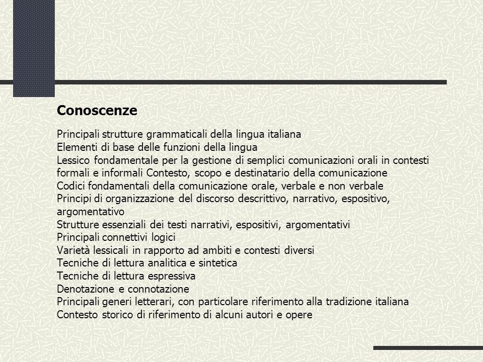 Conoscenze Principali strutture grammaticali della lingua italiana Elementi di base delle funzioni della lingua Lessico fondamentale per la gestione d